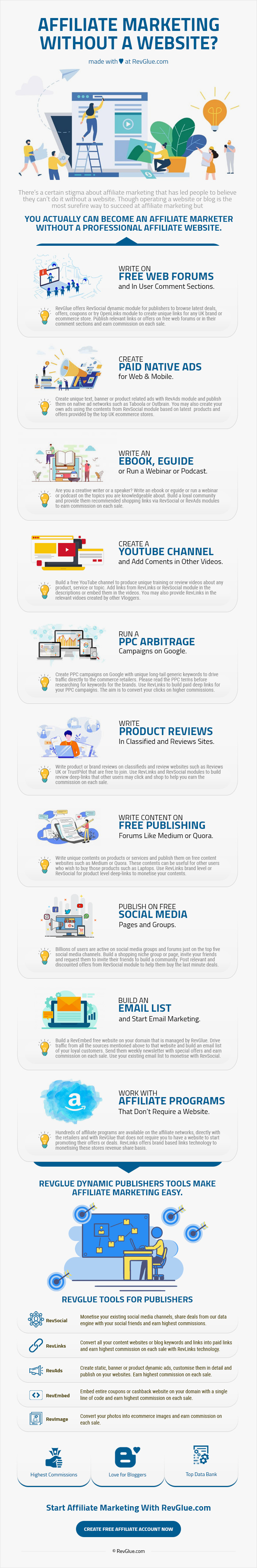 Start Affiliate Marketing Without an Affiliate Website.