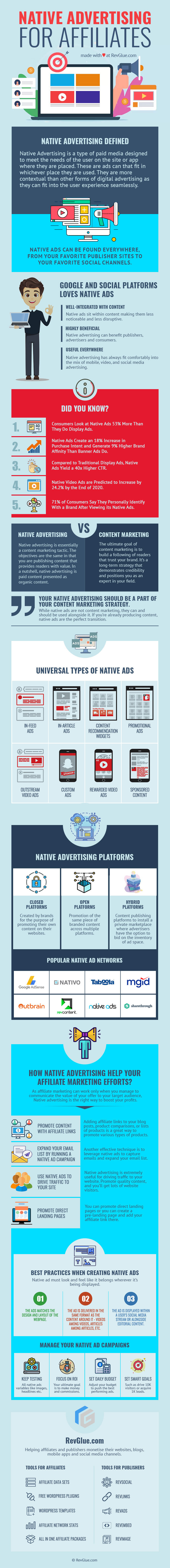 Native Advertising for Affiliates