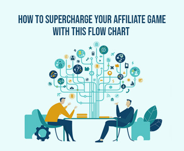 Supercharge your affiliate game with this flow chart