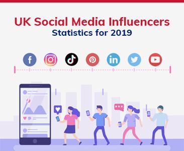Social Media Influencer 2019 UK Stats Infographic.