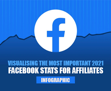 Visualising the most important 2021 Facebook stats for affiliates
