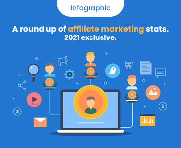 A round up of affiliate marketing stats. 2021 exclusive.