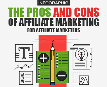 The Pros & Cons of Affiliate Marketing for Affiliate Marketers Infographic.