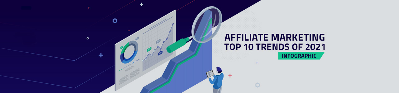Top 10 Trends for Affiliate Marketing in 2021 Infographic.