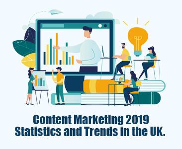 Content Marketing 2019 statistics & trends in UK - Infographic