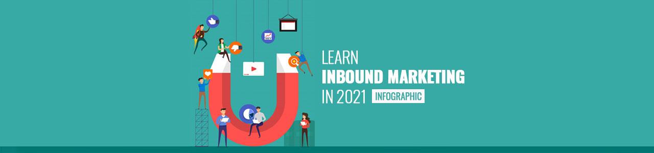 Learn inbound marketing in 2021 infographic.