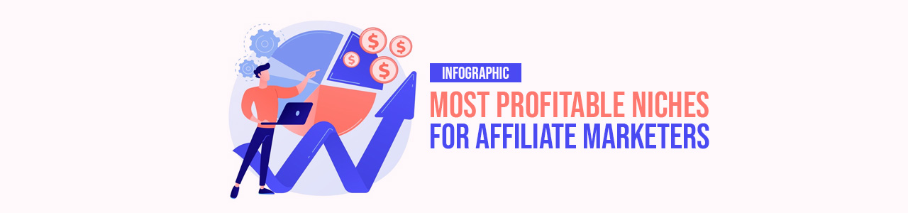Most profitable niches for affiliate marketers infographic