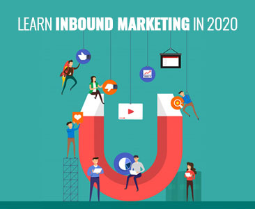 Learn inbound marketing in 2020 infographic.