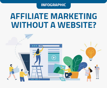 Yes, you can do Affiliate marketing WITHOUT a website | Infographic