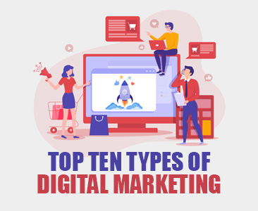 Top Ten Types of Digital Marketing.