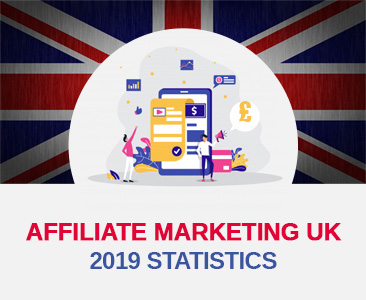 Affiliate Marketing UK Stats 2019 Infographic.