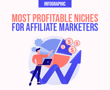 Most Profitable Niches for Affiliate Marketers Infographic.