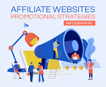 Affiliate Websites Promotional Strategies Infographic.