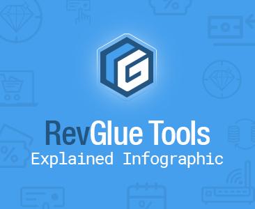 Affiliate Marketing tools visualised
