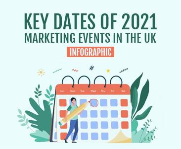 2021 Key Promotional Marketing Calander dates in the UK Infographic.
